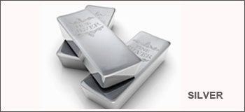 Trading signals for silver